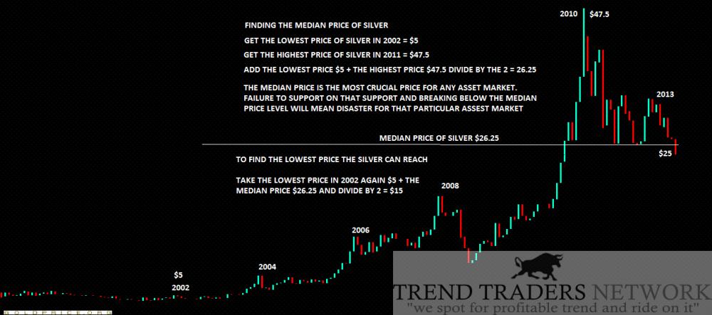 silver price-crop